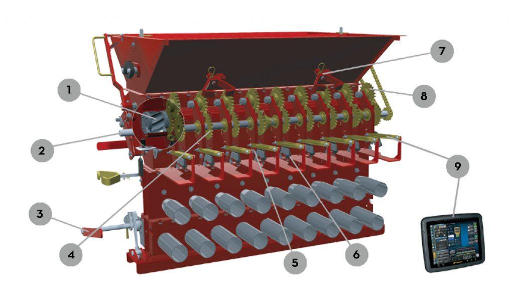 ICT 9 Series air cart, morris air cart, morris seeding, morris 9 series, input control technology